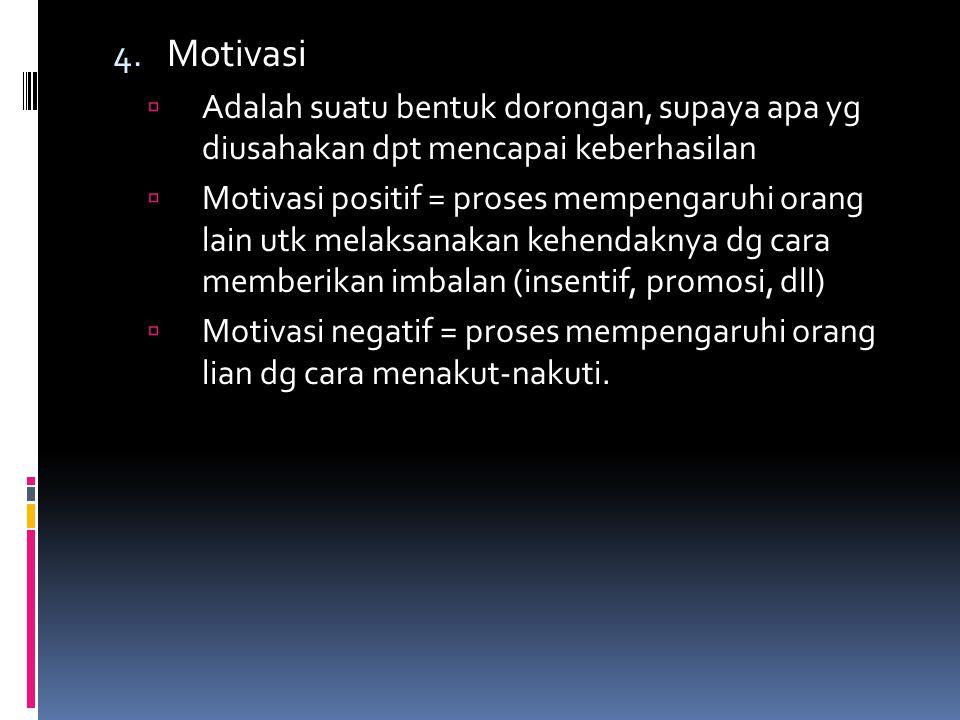 Motivasi Adalah suatu bentuk dorongan, supaya apa yg diusahakan dpt mencapai keberhasilan.
