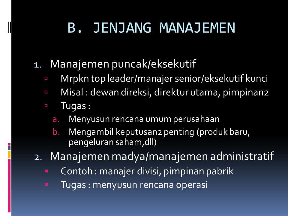 B. JENJANG MANAJEMEN Manajemen puncak/eksekutif