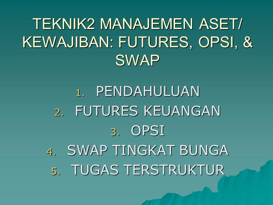 TEKNIK2 MANAJEMEN ASET/ KEWAJIBAN: FUTURES, OPSI, & SWAP