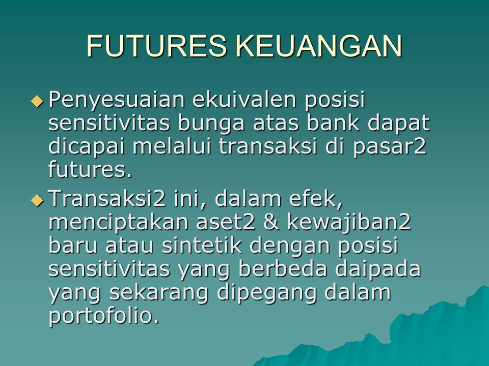 FUTURES KEUANGAN Penyesuaian ekuivalen posisi sensitivitas bunga atas bank dapat dicapai melalui transaksi di pasar2 futures.