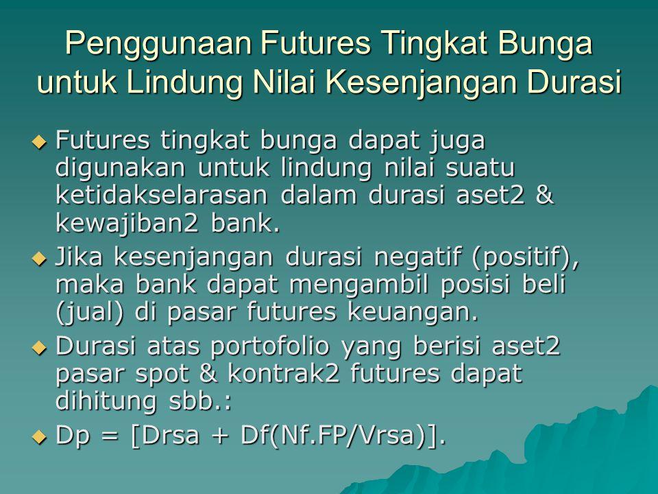 Penggunaan Futures Tingkat Bunga untuk Lindung Nilai Kesenjangan Durasi
