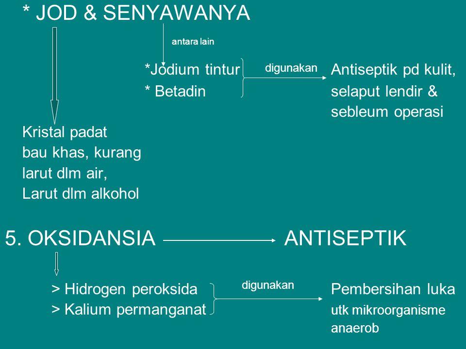 *Jodium tintur Antiseptik pd kulit,