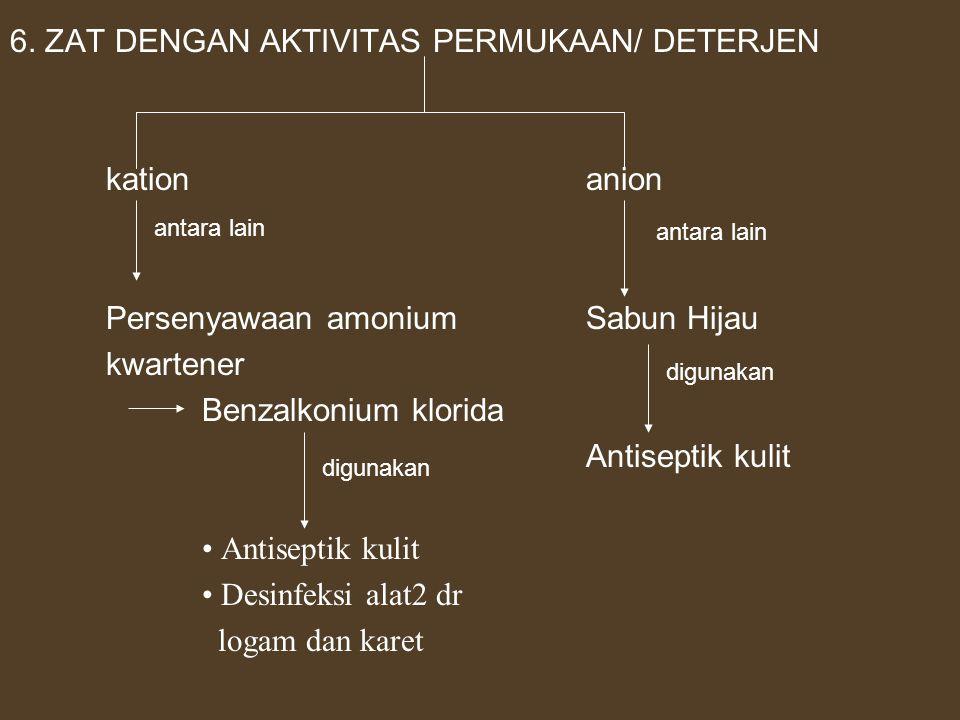 6. ZAT DENGAN AKTIVITAS PERMUKAAN/ DETERJEN