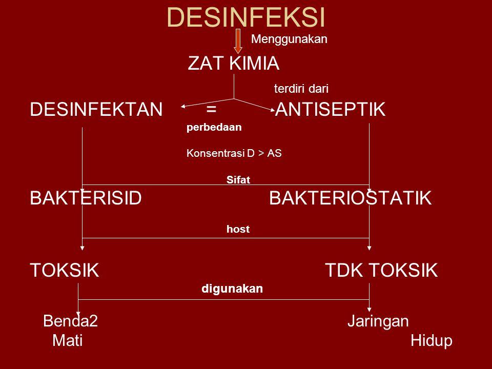 DESINFEKSI ZAT KIMIA terdiri dari DESINFEKTAN = ANTISEPTIK