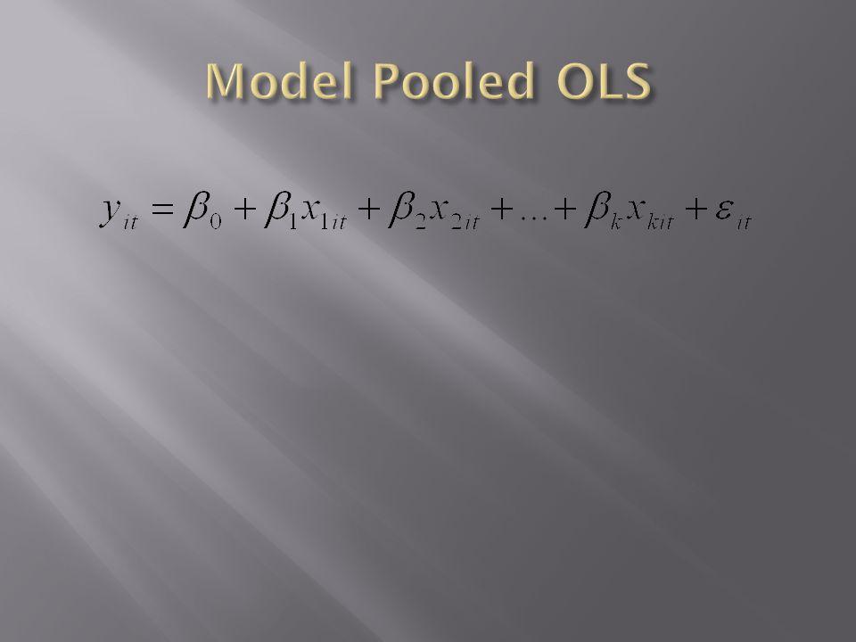 Model Pooled OLS
