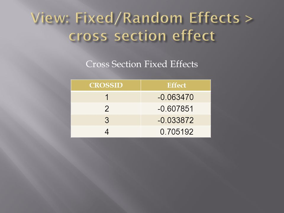 View: Fixed/Random Effects > cross section effect