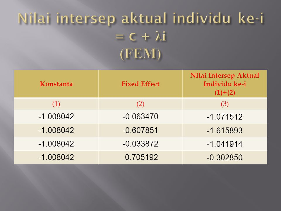 Nilai intersep aktual individu ke-i = c + λi (FEM)