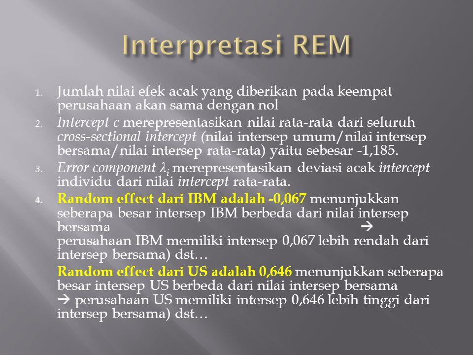 Interpretasi REM Jumlah nilai efek acak yang diberikan pada keempat perusahaan akan sama dengan nol.
