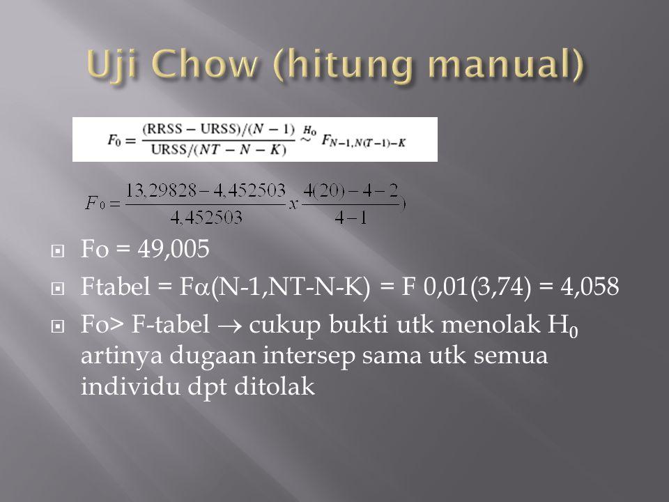 Uji Chow (hitung manual)