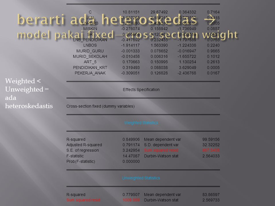 berarti ada heteroskedas  model pakai fixed—cross section weight