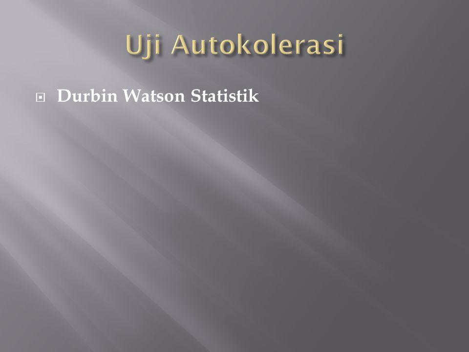 Uji Autokolerasi Durbin Watson Statistik