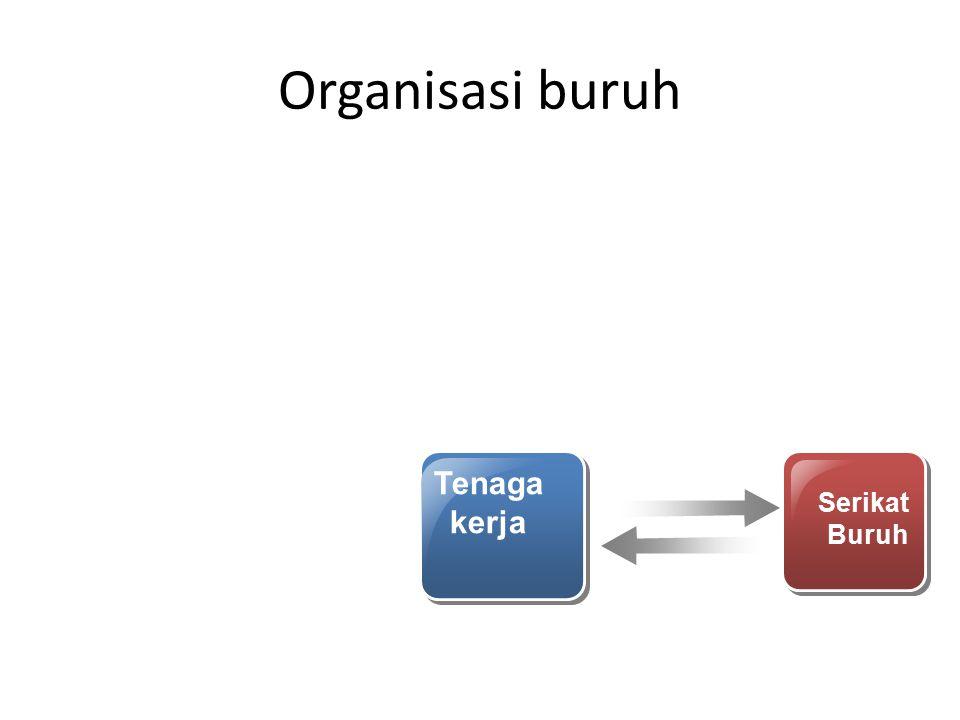 Organisasi buruh Tenaga kerja Serikat Buruh