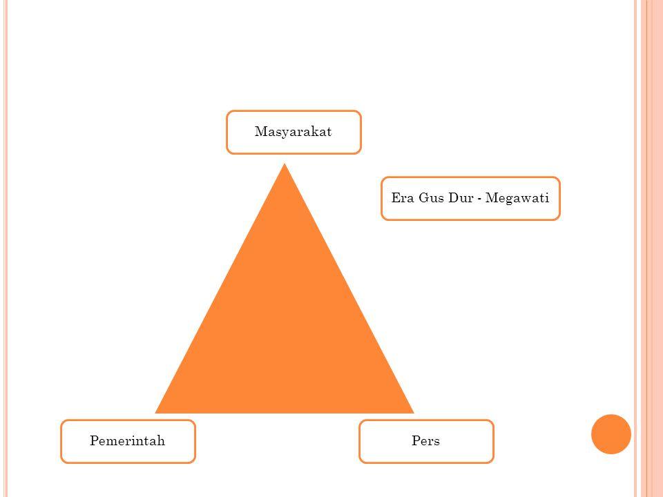 Masyarakat Pers Pemerintah Era Gus Dur - Megawati