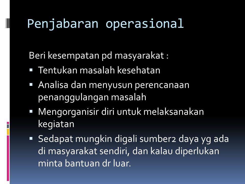 Penjabaran operasional