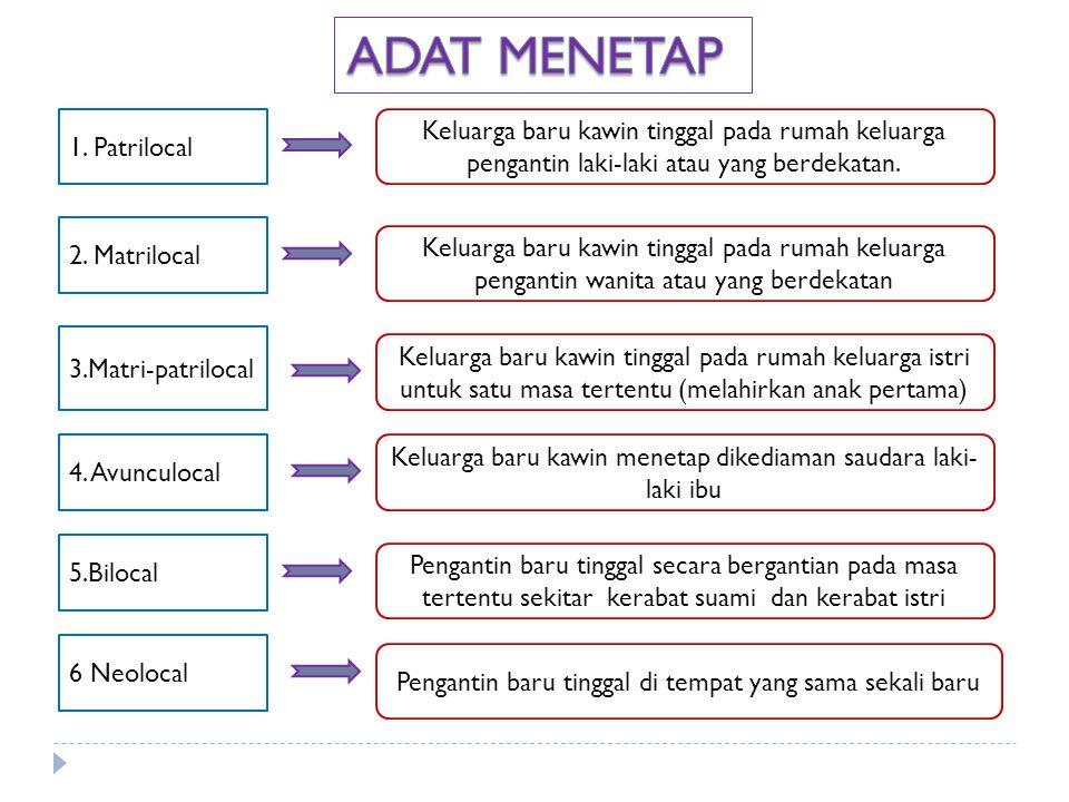 ADAT MENETAP 1. Patrilocal