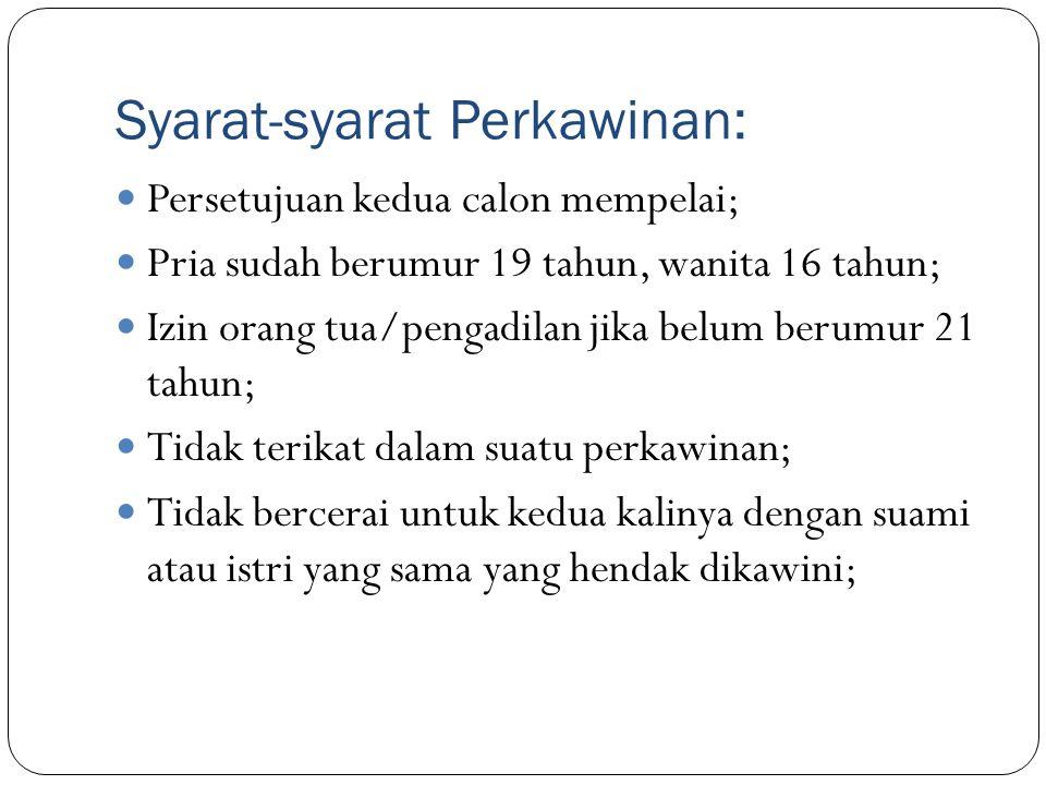 Syarat-syarat Perkawinan: