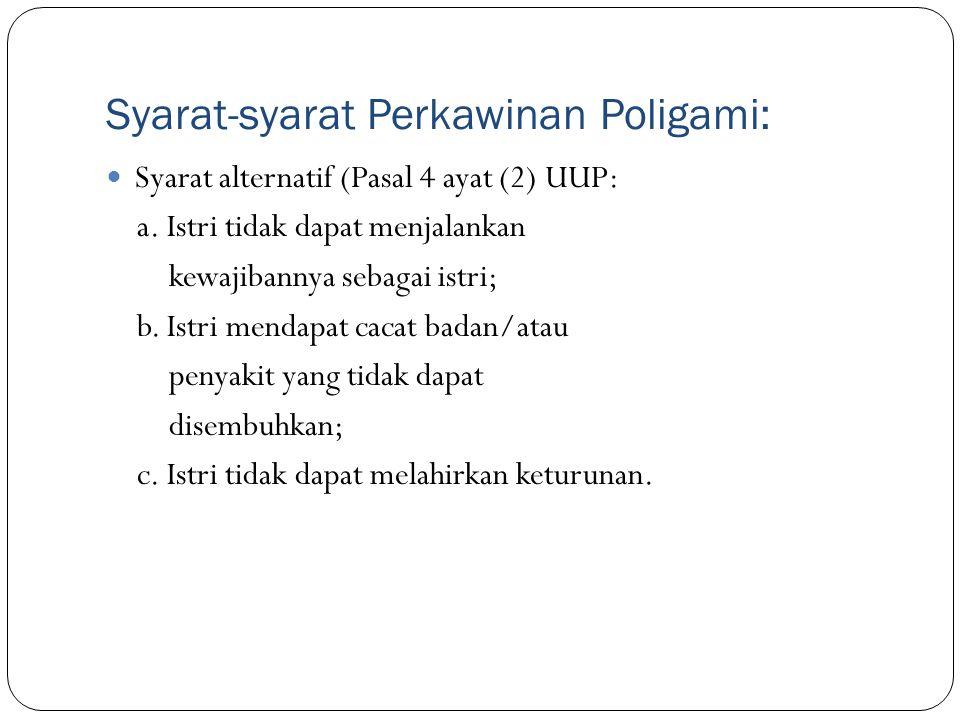 Syarat-syarat Perkawinan Poligami: