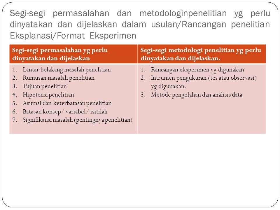 Segi-segi permasalahan dan metodologinpenelitian yg perlu dinyatakan dan dijelaskan dalam usulan/Rancangan penelitian Eksplanasi/Format Eksperimen