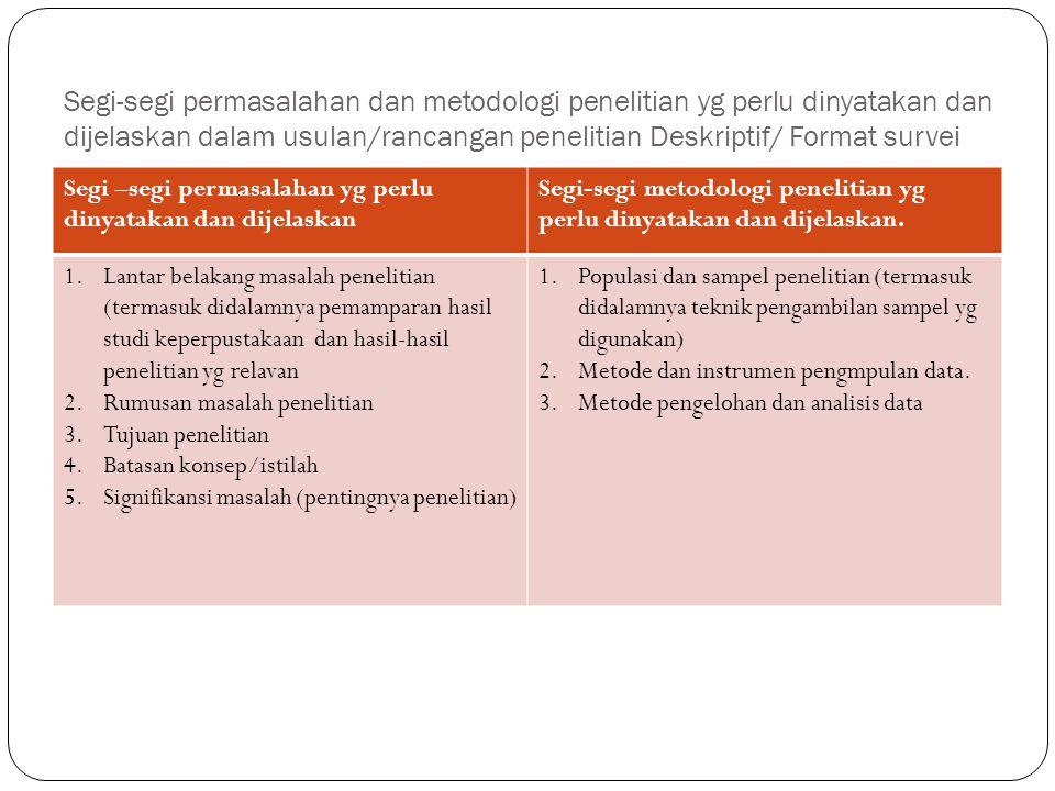 Segi-segi permasalahan dan metodologi penelitian yg perlu dinyatakan dan dijelaskan dalam usulan/rancangan penelitian Deskriptif/ Format survei