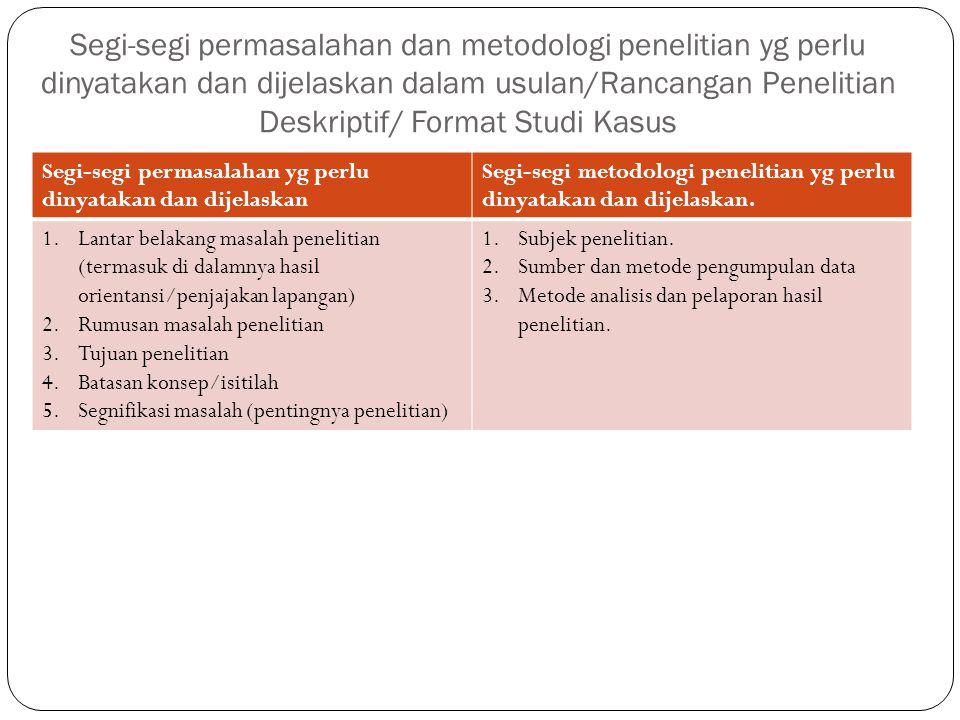 Segi-segi permasalahan dan metodologi penelitian yg perlu dinyatakan dan dijelaskan dalam usulan/Rancangan Penelitian Deskriptif/ Format Studi Kasus