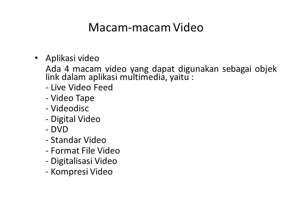 Macam-macam Video Aplikasi video