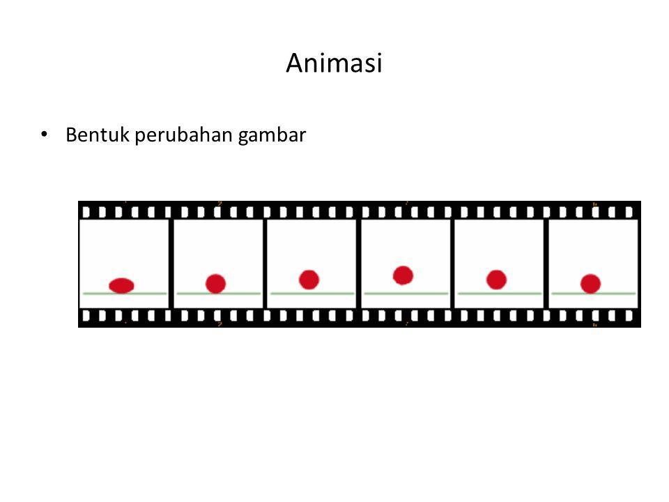 Animasi Bentuk perubahan gambar