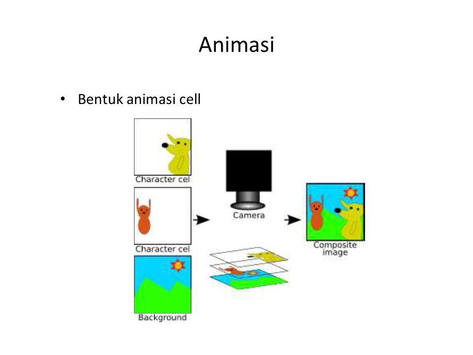 Animasi Bentuk animasi cell