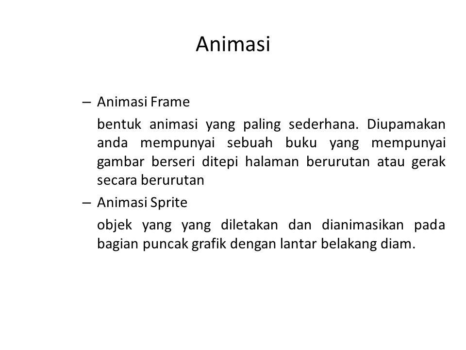 Animasi Animasi Frame.