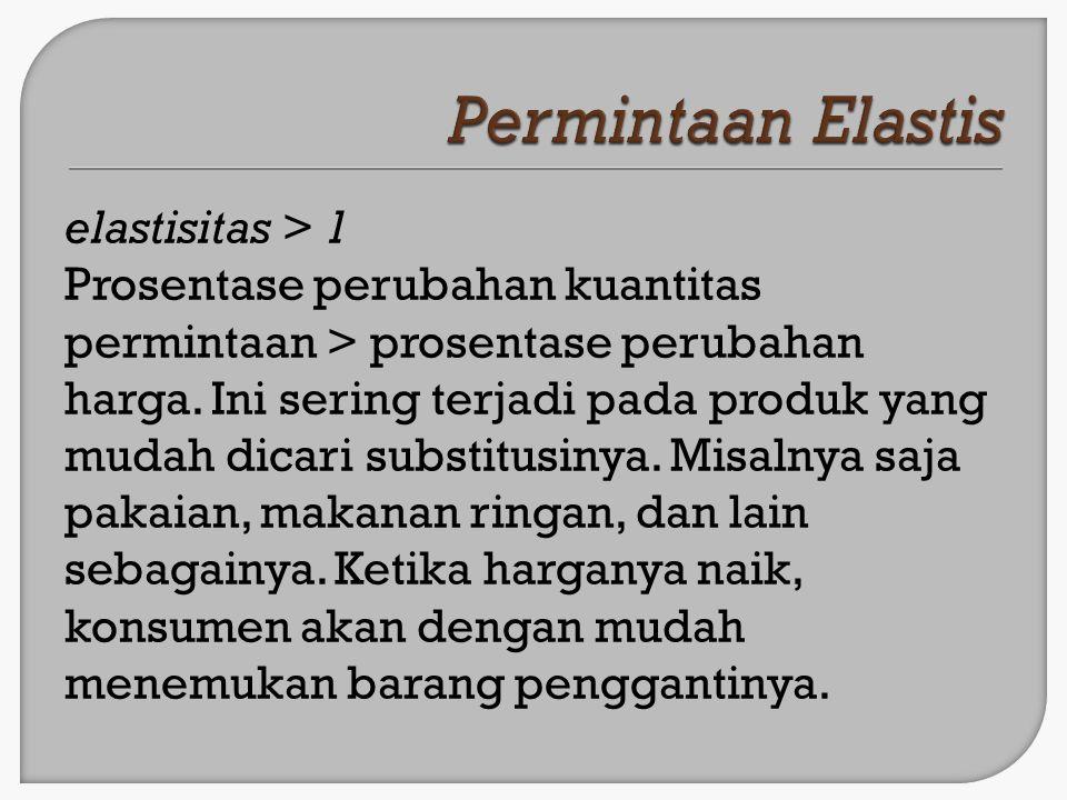 Permintaan Elastis