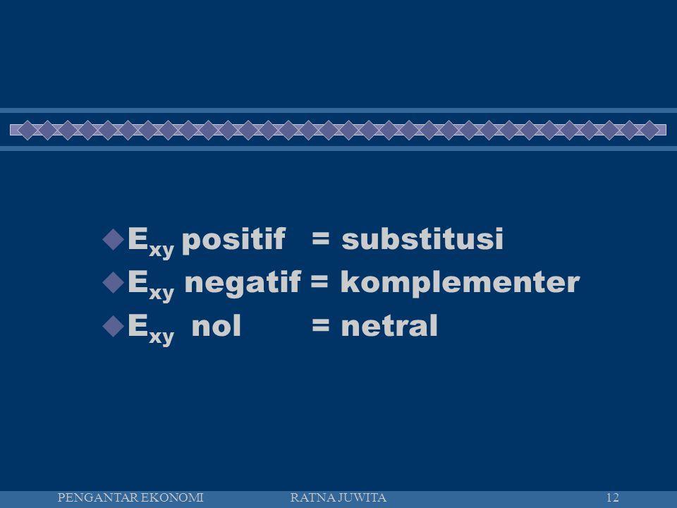Exy positif = substitusi Exy negatif = komplementer Exy nol = netral