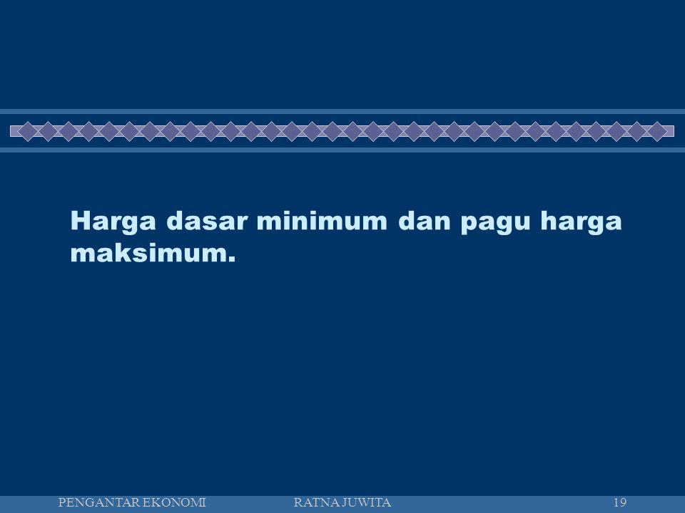 Harga dasar minimum dan pagu harga maksimum.