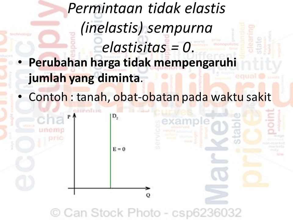Permintaan tidak elastis (inelastis) sempurna elastisitas = 0.