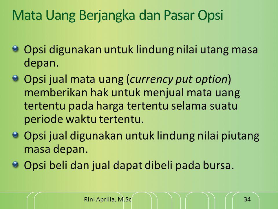 Mata Uang Berjangka dan Pasar Opsi