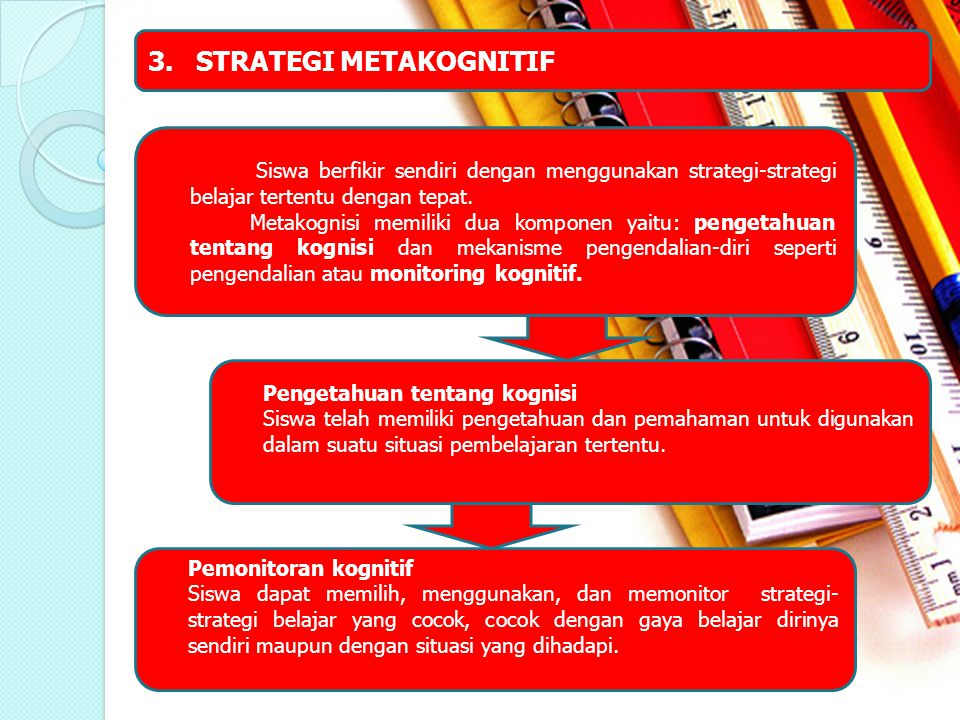 3. STRATEGI METAKOGNITIF