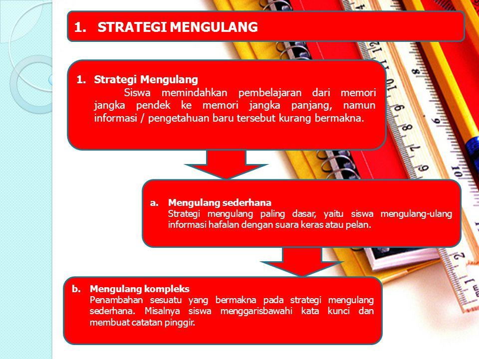 1. STRATEGI MENGULANG Strategi Mengulang