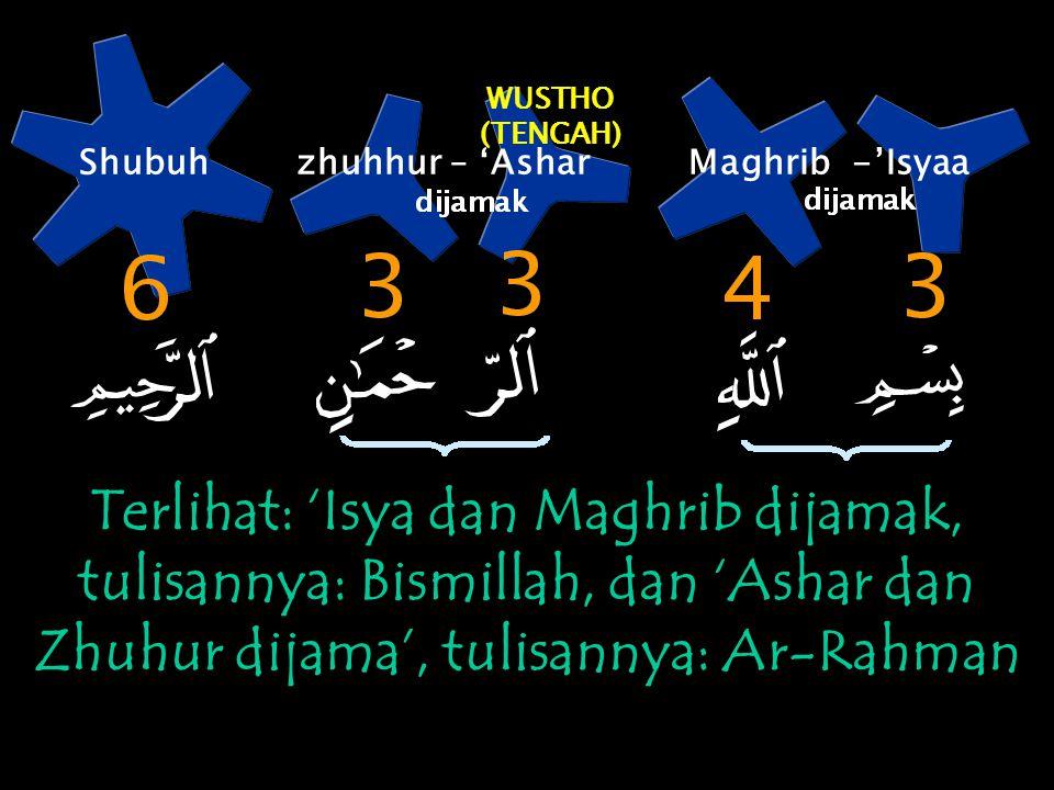 WUSTHO (TENGAH) Shubuh zhuhhur – 'Ashar Maghrib -'Isyaa.