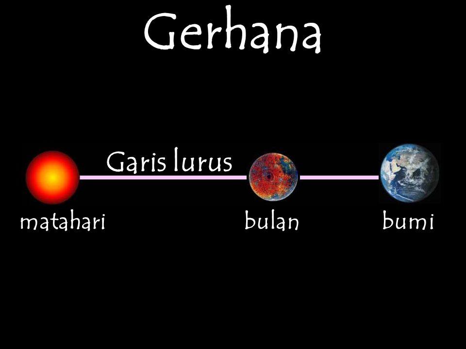 Gerhana Garis lurus matahari bulan bumi