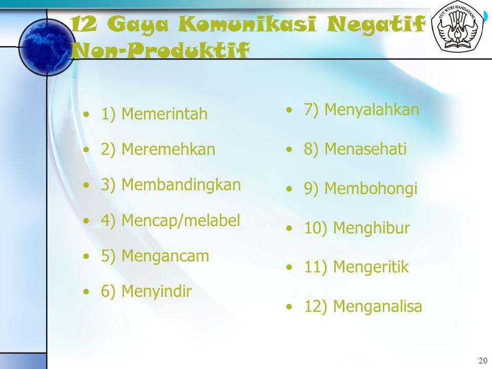 12 Gaya Komunikasi Negatif / Non-Produktif