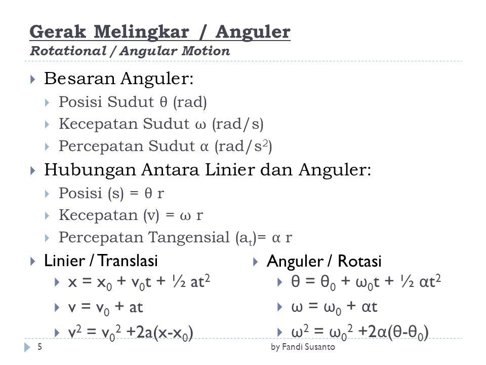 Gerak Melingkar / Anguler Rotational / Angular Motion