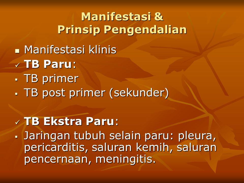 Manifestasi & Prinsip Pengendalian