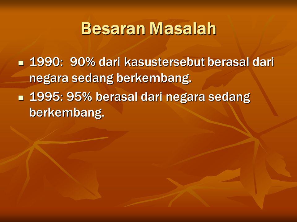 Besaran Masalah 1990: 90% dari kasustersebut berasal dari negara sedang berkembang.
