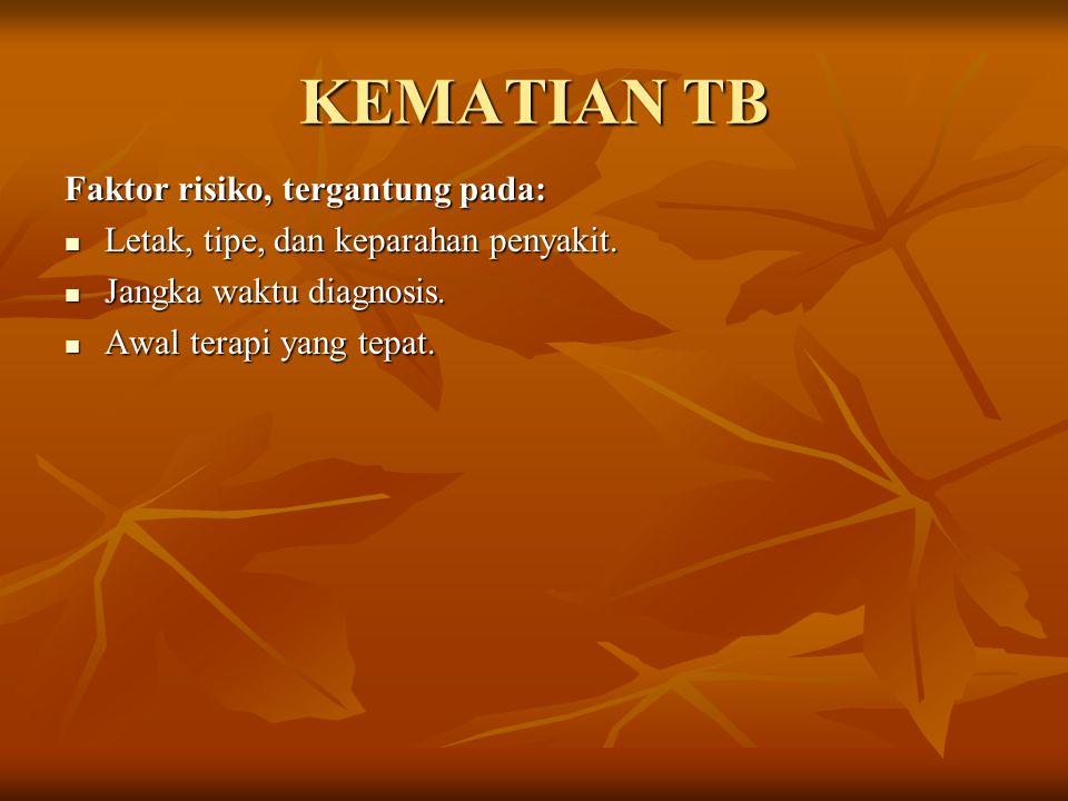 KEMATIAN TB Faktor risiko, tergantung pada: