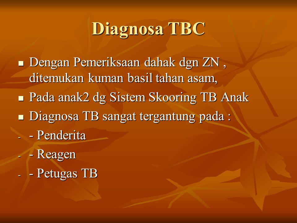 Diagnosa TBC Dengan Pemeriksaan dahak dgn ZN , ditemukan kuman basil tahan asam, Pada anak2 dg Sistem Skooring TB Anak.