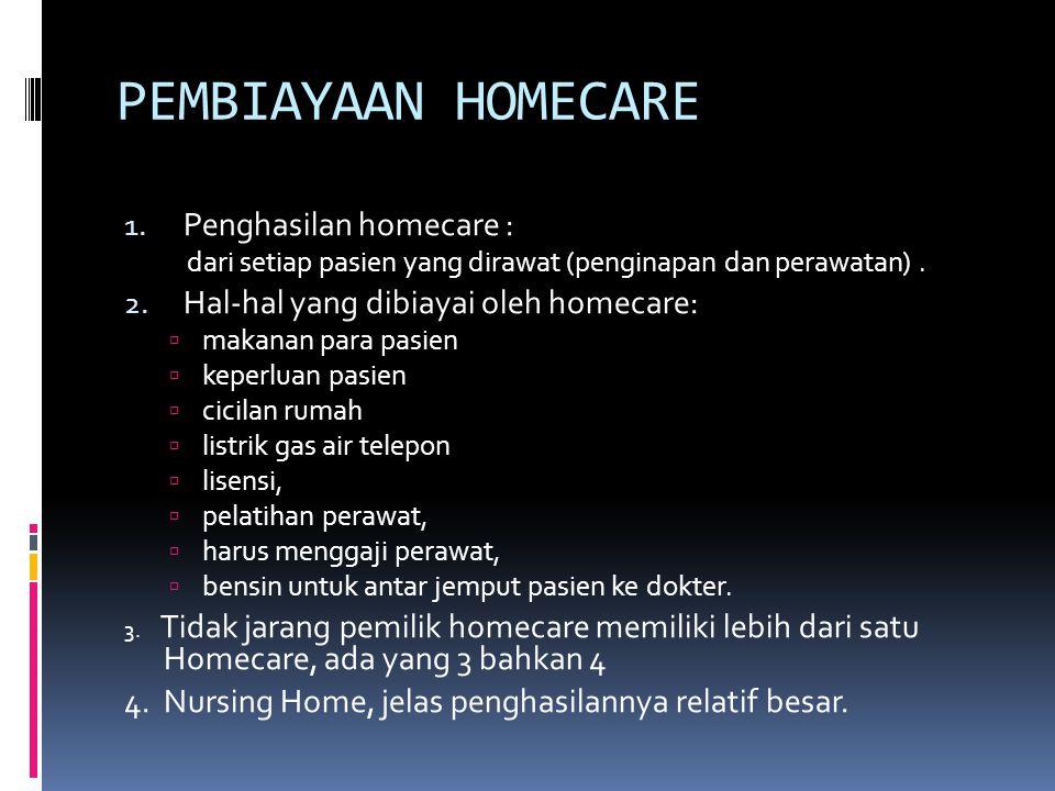 PEMBIAYAAN HOMECARE Penghasilan homecare :