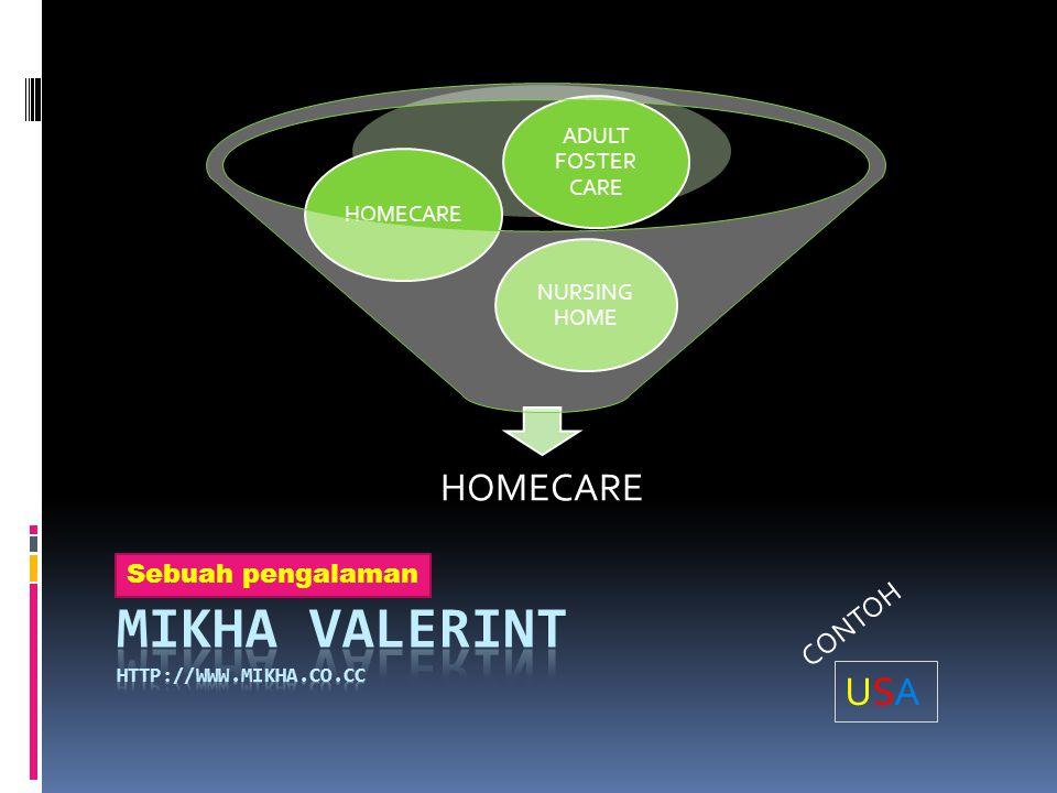 Mikha Valerint http://www.mikha.co.cc