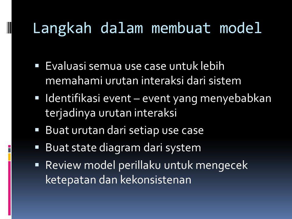 Langkah dalam membuat model
