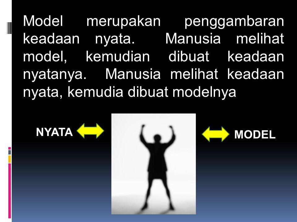 Model merupakan penggambaran keadaan nyata