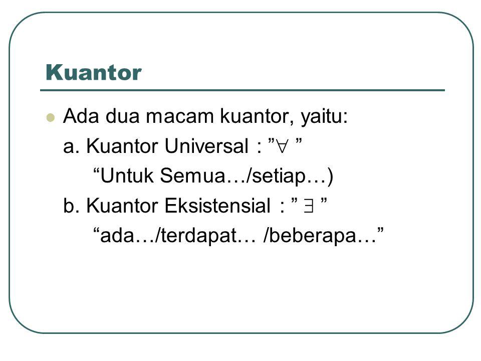 Kuantor Ada dua macam kuantor, yaitu: a. Kuantor Universal : 