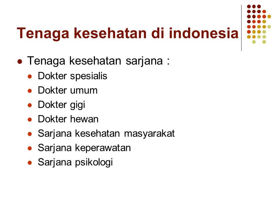Tenaga kesehatan di indonesia