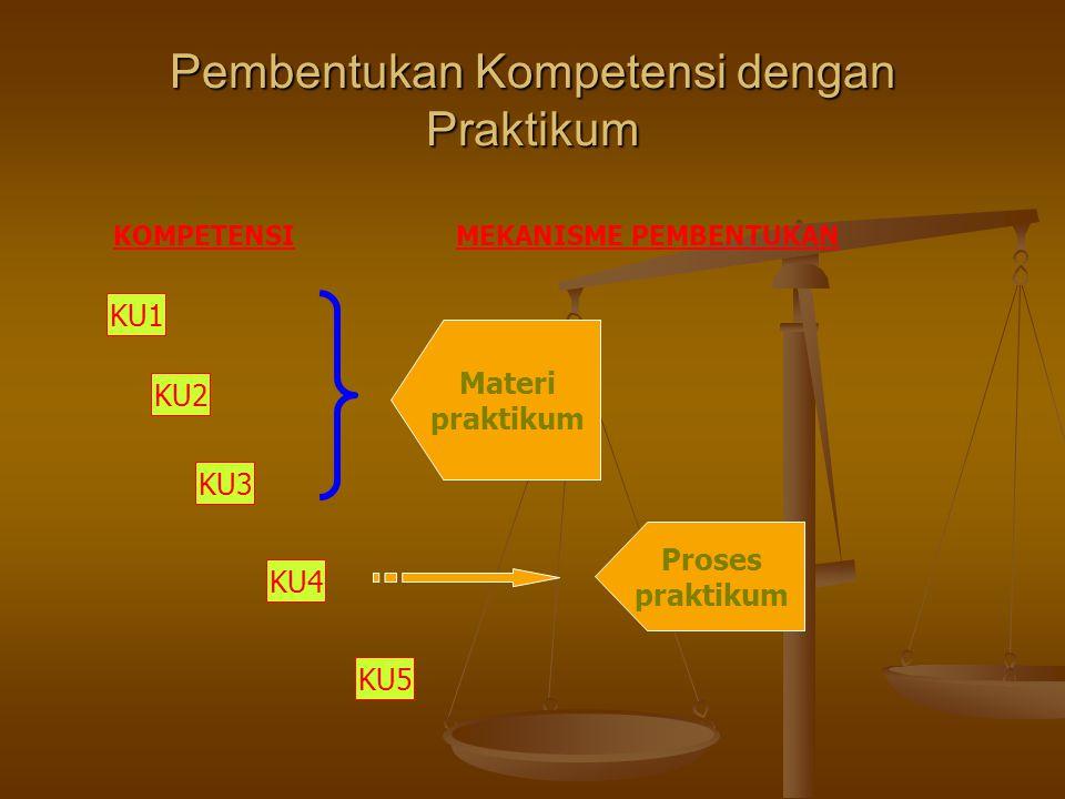 Pembentukan Kompetensi dengan Praktikum